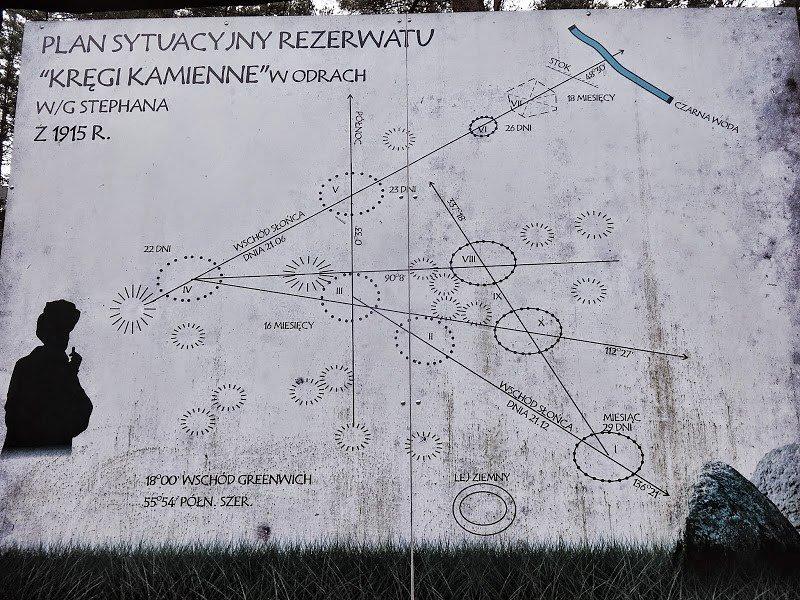kamienne kręgi w odrach, czyli miejsce mocy w Polsce
