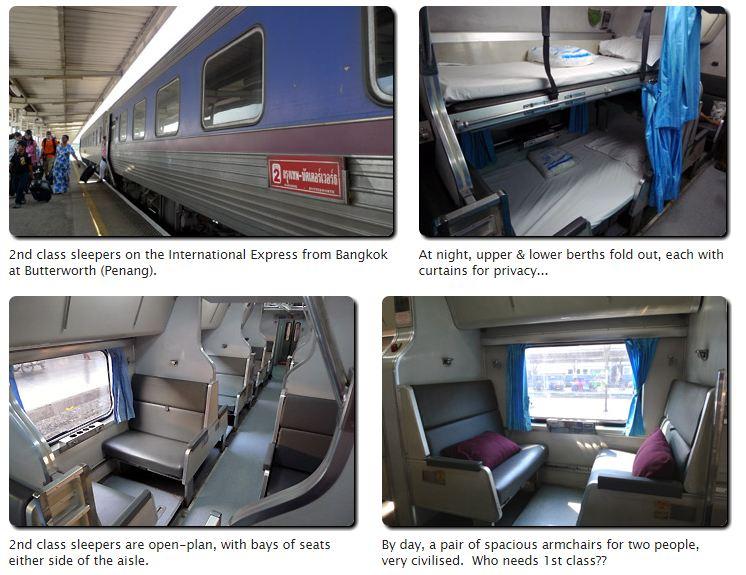 pociągi w tajlandii