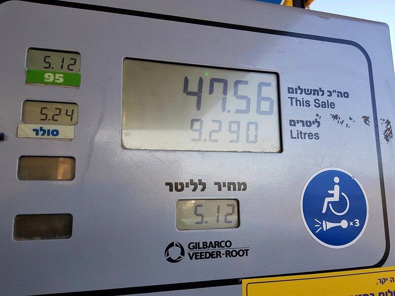 Eilat informacje praktyczne
